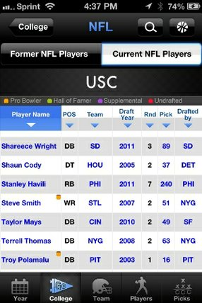 The Draftpedia app shows USC football players who were drafted.