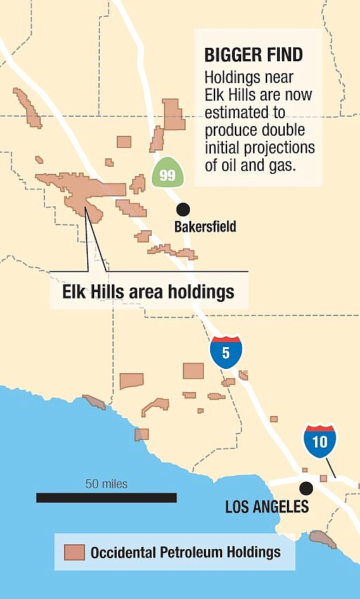 Occidental Petroleum Holdings