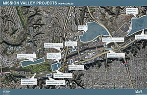 In addition to the Qualcomm Stadium site, Mission Valley has at least 11 other locations where new projects and additions to current developments are in the works.