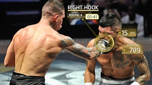 Crunching Numbers: BKB fights will show data from in-glove sensors