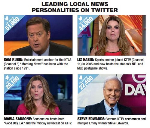 Leading Local News Personalities on Twitter