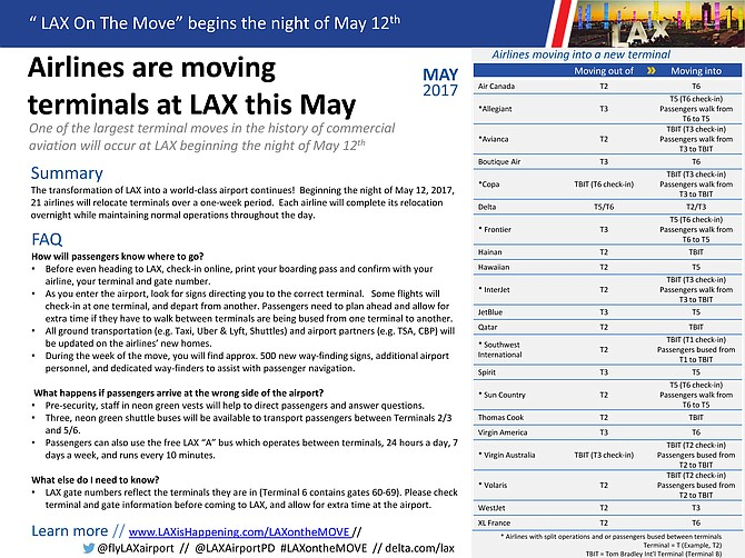 LAX Relocation Fact Sheet