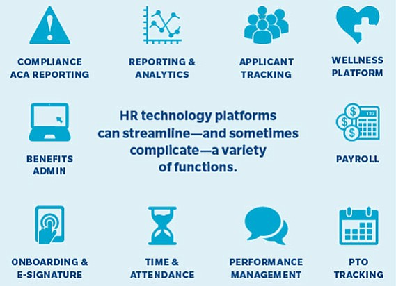 Custom Content: 5 Ways to Get More From Your HR Technology