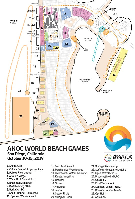 Source: ANOC World Beach Games, 