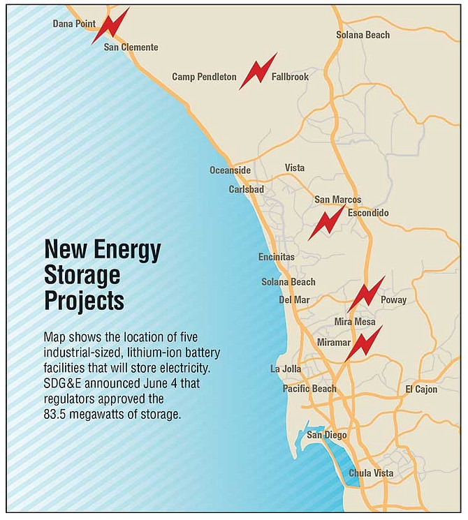 San Diego U2014 San Diego Gas U0026 Electric Co. Has Enlisted The Help Of Five  Businesses To Develop More Energy Storage Within Its Service Territory.