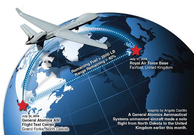A General Atomics Aeronautical Systems unmanned aircraft made a solo flight from North Dakota to the United Kingdom earlier this month. Graphic by Angela Castillo