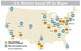 "U.S. Workers Sound Off On Wages. This article or graphic accompanied the story, ""Workers Feel Something Is Missing in Paycheck"" by Brad Graves"