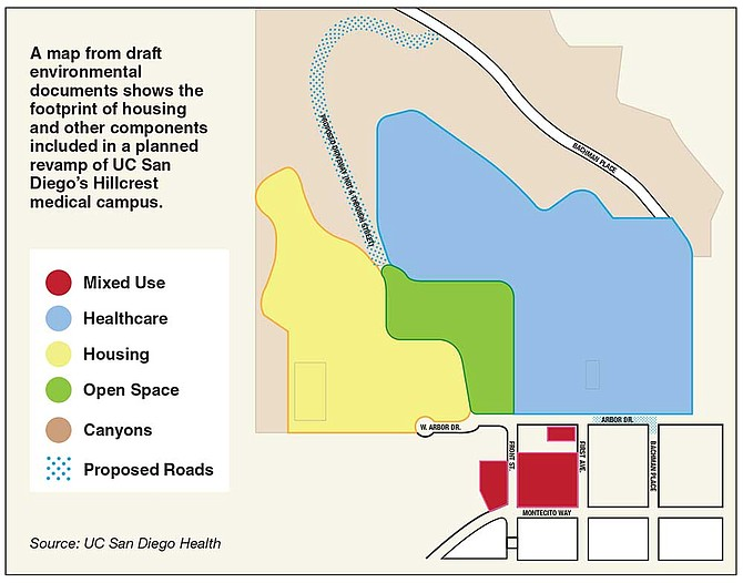 Medical System Wants To Be Housing Provider San Diego Business Journal