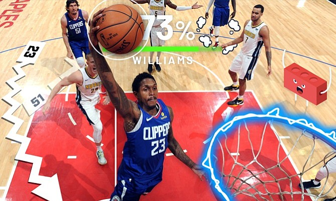 "Augmented reality ""Clippers CourtVision"" is currently in beta testing."