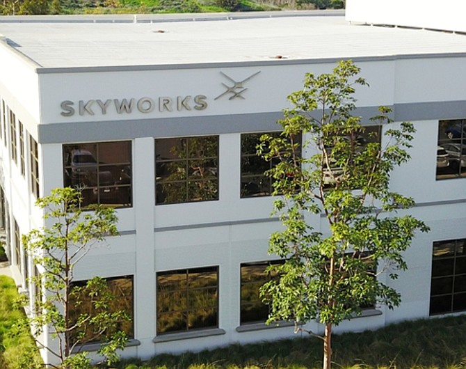 Skyworks HQ