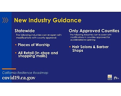 A graphic from the state on the latest updates to California's phased reopening.