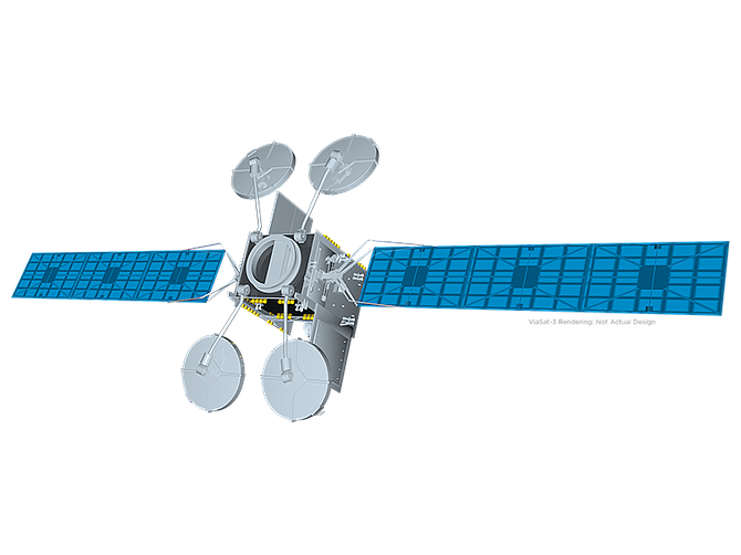 Rendering courtesy of Viasat Inc. Viasat plans to put its ViaSat-3 satellites into service in the next few years. Beyond that, it is planning a constellation of almost 300 satellites in low Earth orbit.