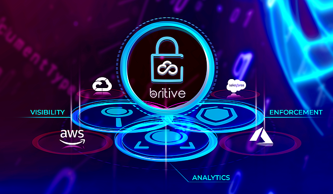 Britive's cloud security platform is focused on access management for software as a service platforms like Salesforce and workday.