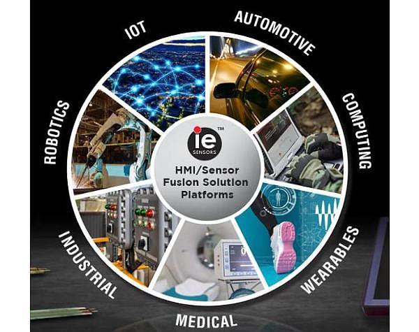 Interlink sensor uses include automotive, homes, industrial