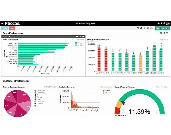 Software aids companies in budgeting, forecasting