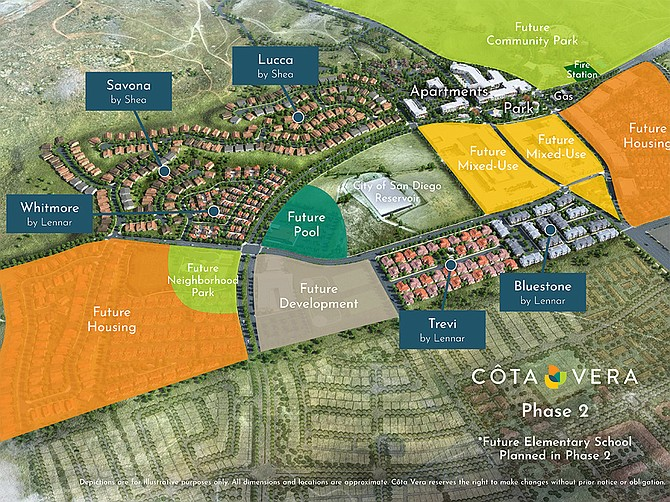 Construction is starting on Cota Vera, a master planned community in Otay Ranch by HomeFed Corp. based in Carlsbad. Rendering courtesy of HomeFed Corp.